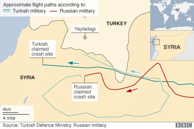 რუსეთისა და თურქეთის თავდაცვის სამინისტროების მონაცემები. რუსული მხარის თქმით, თვითმფრინავს საზღვარი არ დაგაუკვეთია, ხოლო თურქული მხარე საპირისპიროს ამტკიცებს. წყარო: BBC