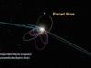 მეცნიერები მეცხრე პლანეტის არსებობის შესახებ საუბრობენ