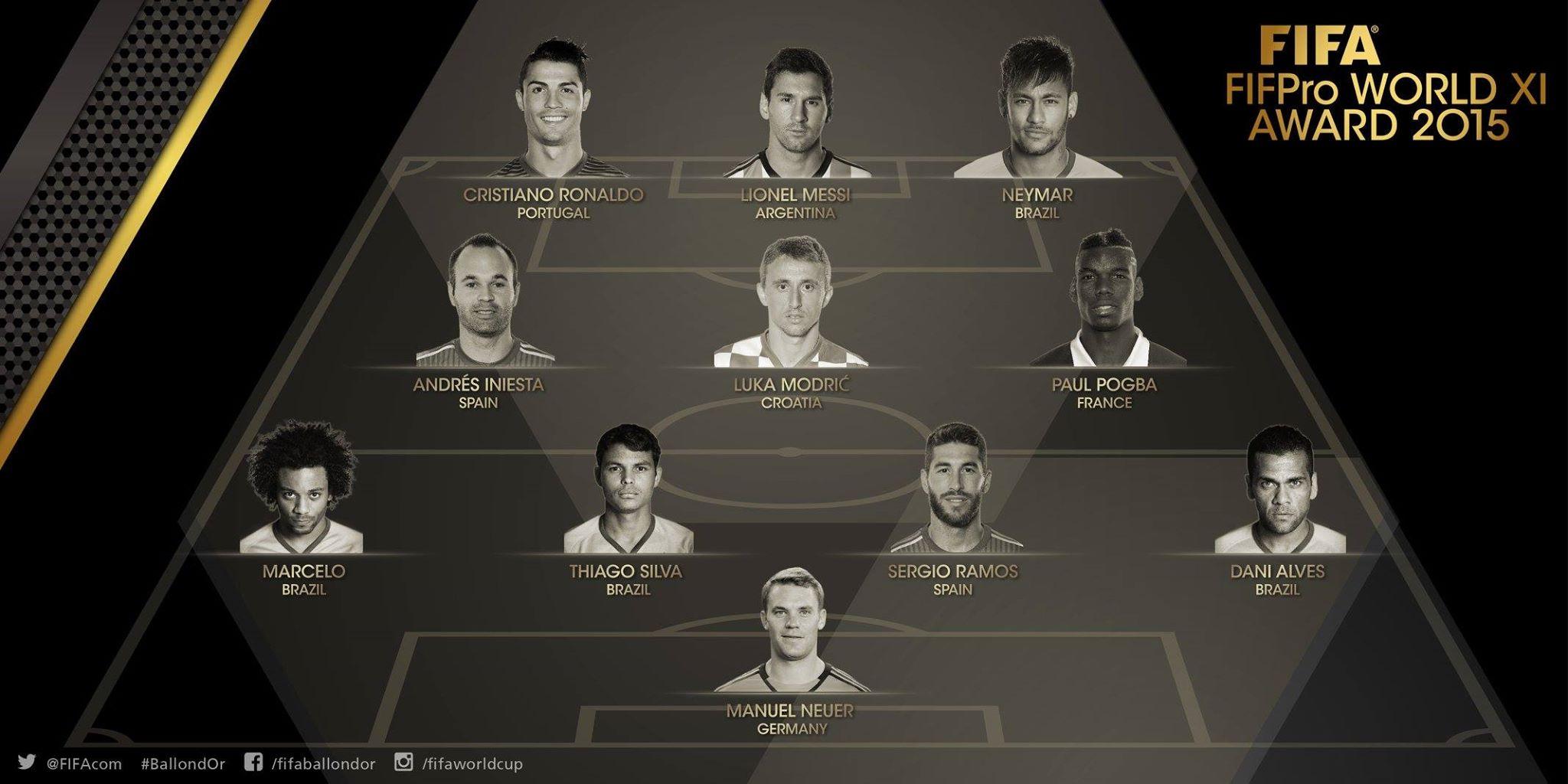 გასული წლის საუკეთესო გუნდი, რომელიც მსოფლიოს სხვადასხვა ქვეყნის ჩემპიონატებში მოთამაშე პროფესიონალმა ფეხბურთელებმა აირჩიეს.