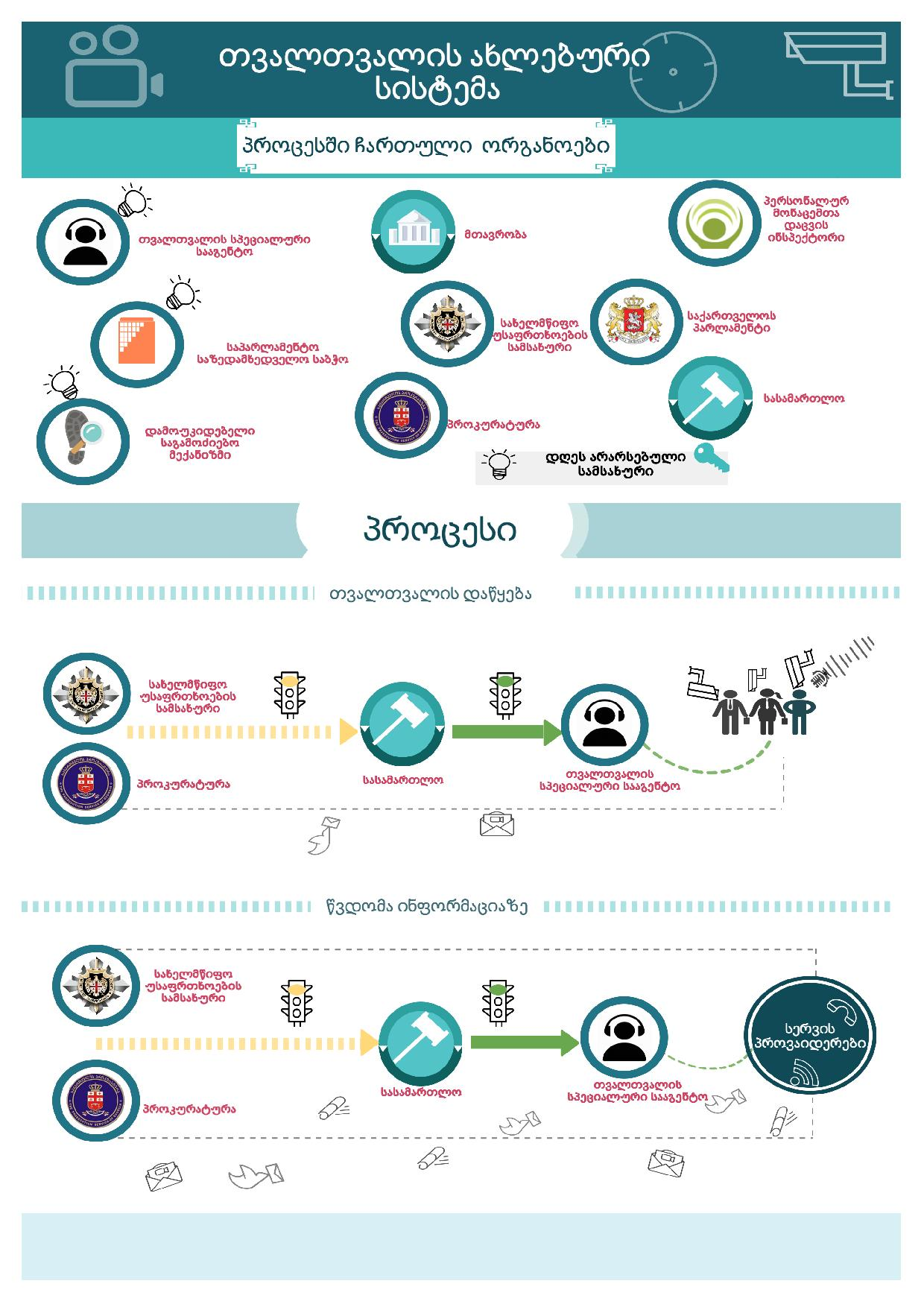 Infograph_Geo-page-001
