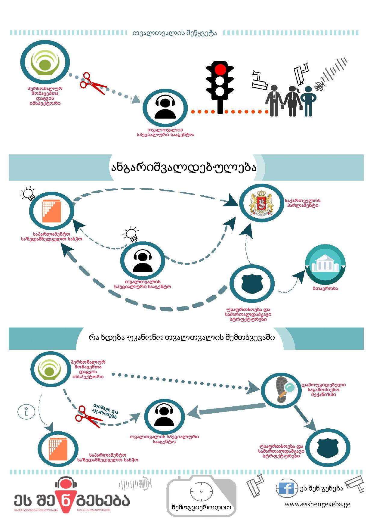 Infograph_Geo-page-002