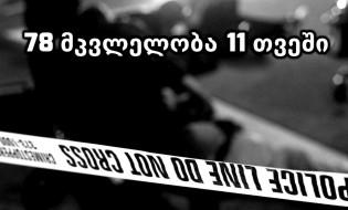 2016 წლის 11 თვის მკვლელობების სტატისტიკა