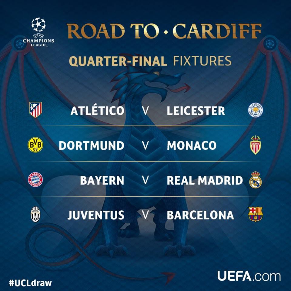 ჩემპიონთა ლიგის მეოთხედფინალები © UEFA