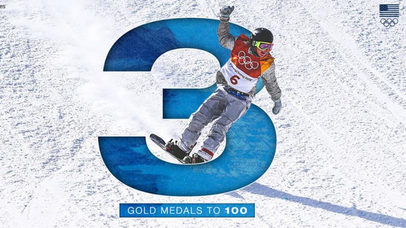 ფოტო: Team USA-ს ფეისბუქ გვერდი