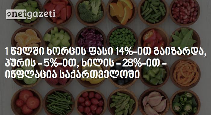 წლიური ინფლაცია 6.4%-ია