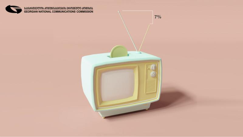 У грузинских телеканалов падают доходы от рекламы
