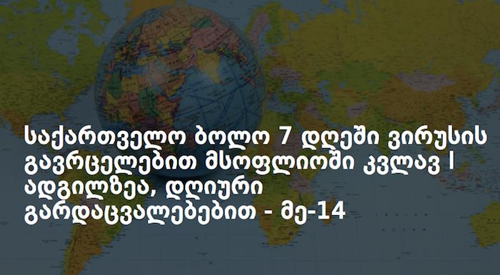 საქართველო ბოლო 7 დღეში ვირუსის გავრცელებით მსოფლიოში კვლავ პირველია, დღიური გარდაცვალებებით – მე-14