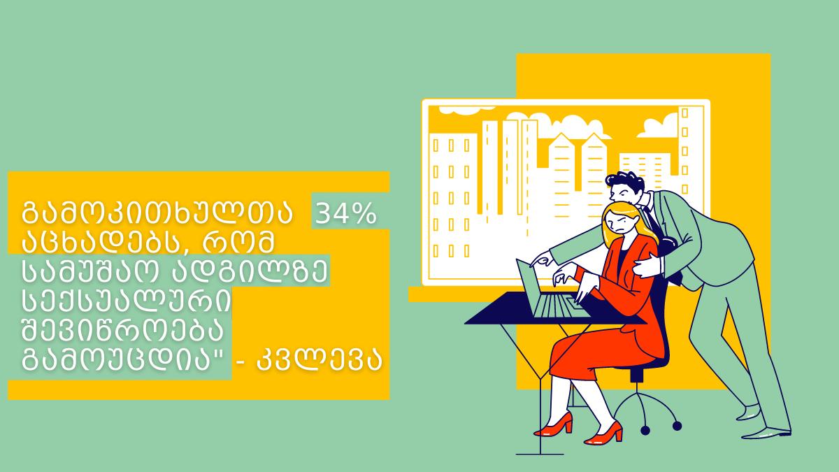 გამოკითხულთა 34%-ს საჯარო სამსახურში სექსუალური შევიწროება გამოუცდია – კვლევა