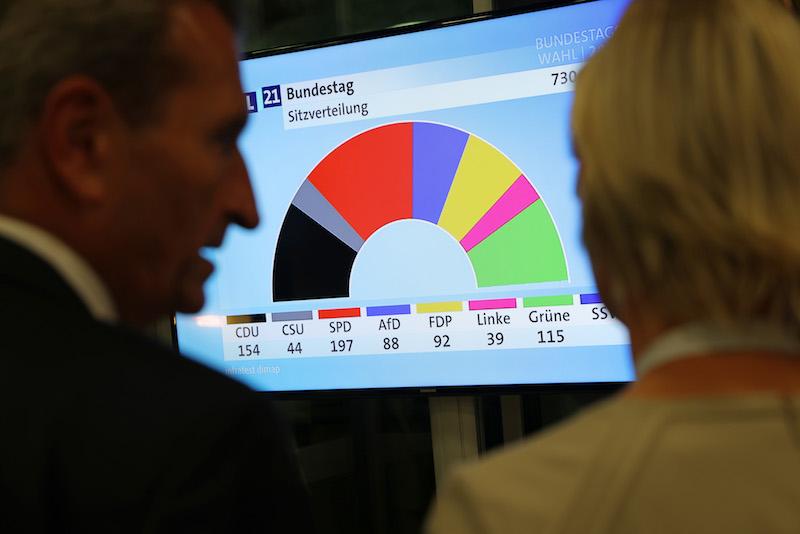გერმანიის არჩევნები: მერკელის ბლოკი და სოცდეკები თითქმის თანაბრად